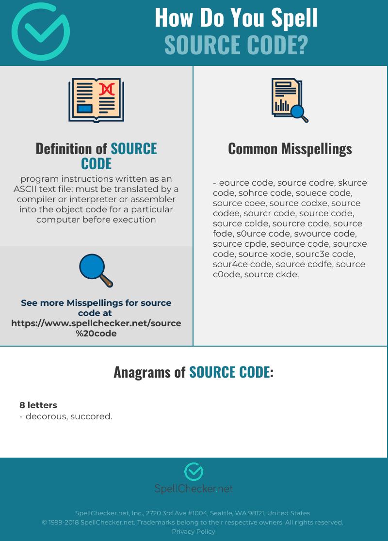 Correct spelling for source code [Infographic] | Spellchecker net