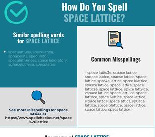 Correct spelling for space lattice