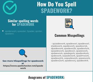 Correct spelling for spadework