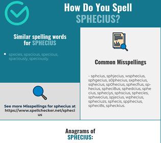 Correct spelling for sphecius