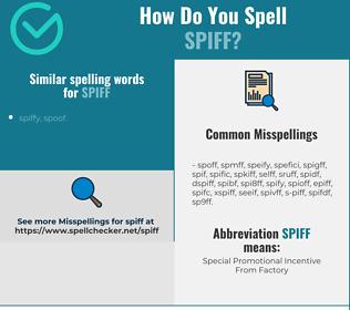 Correct spelling for spiff