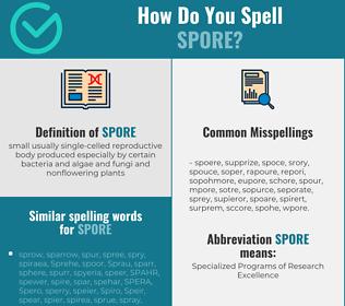 Correct spelling for spore