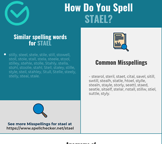 Correct spelling for stael