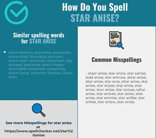 Correct spelling for star anise