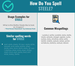 Correct spelling for steele