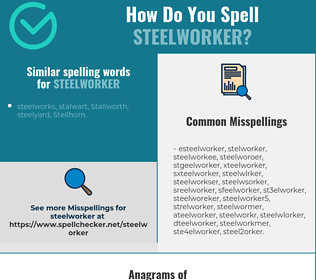 Correct spelling for steelworker
