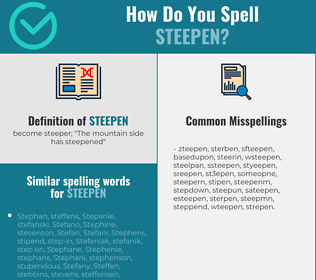 Correct spelling for steepen