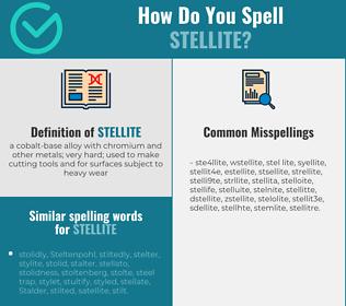 Correct spelling for stellite