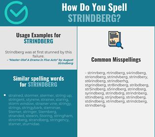 Correct spelling for strindberg