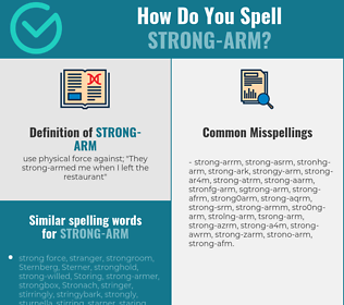 Correct spelling for strong-arm