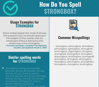Correct spelling for strongbox