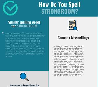 Correct spelling for strongroom