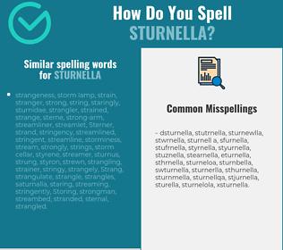 Correct spelling for sturnella