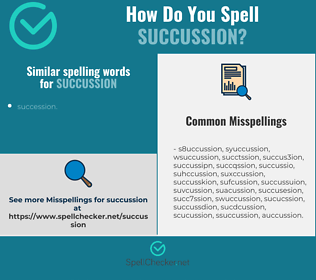 Correct spelling for succussion