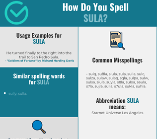 Correct spelling for sula