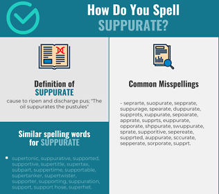 Correct spelling for suppurate