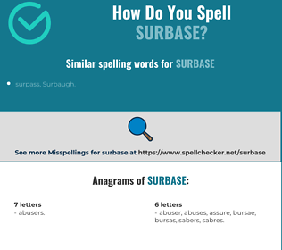 Correct spelling for surbase