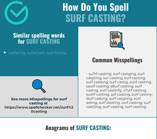 Correct spelling for surf casting