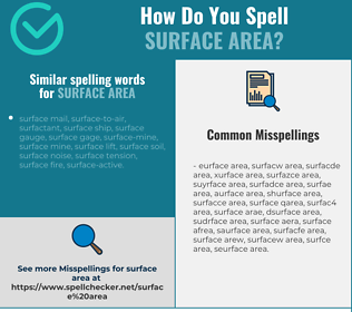 Correct spelling for surface area