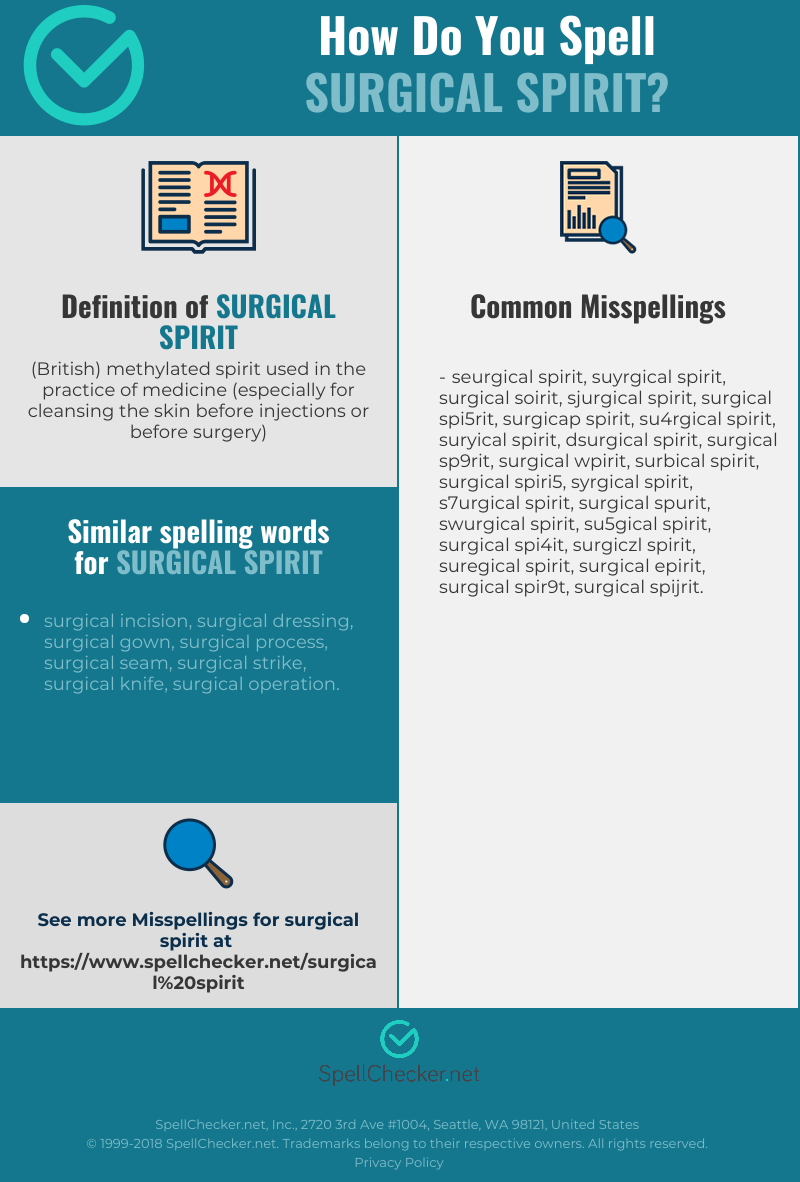 Correct spelling for surgical spirit [Infographic
