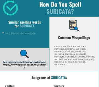Correct spelling for suricata