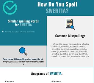 Correct spelling for swertia