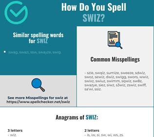 Correct spelling for swiz