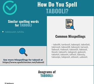 Correct spelling for tabooli