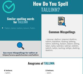 Correct spelling for tallinn