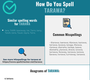 Correct spelling for tarawa