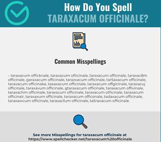 Correct spelling for Taraxacum Officinale