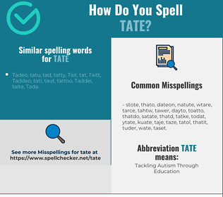 Correct spelling for tate