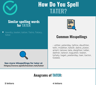 Correct spelling for tater