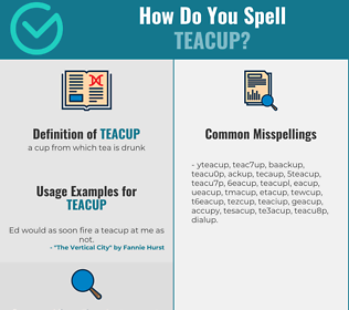 Correct spelling for teacup