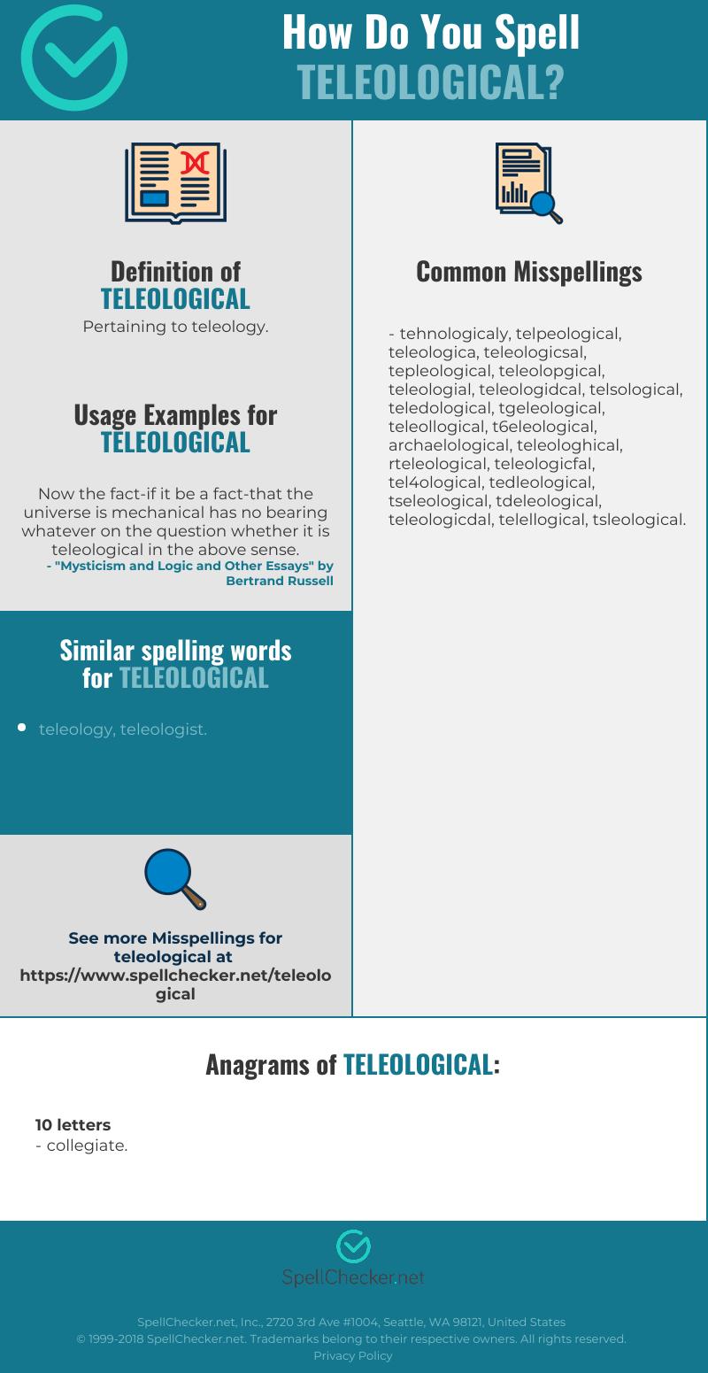 Correct spelling for teleological [Infographic
