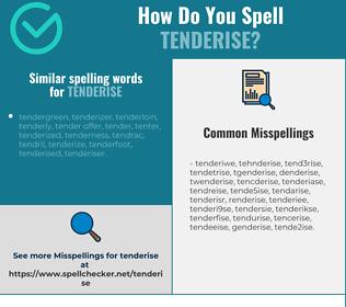 Correct spelling for tenderise
