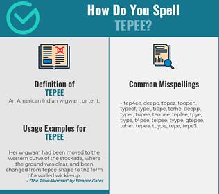 Correct spelling for tepee