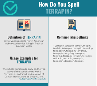 Correct spelling for terrapin