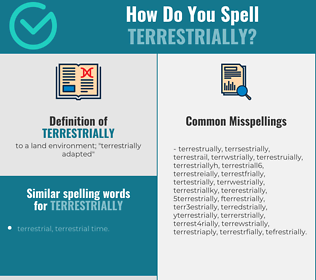 Correct spelling for terrestrially