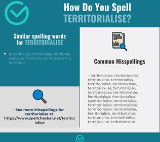 Correct spelling for territorialise