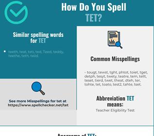 Correct spelling for tet
