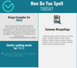 Correct spelling for theia