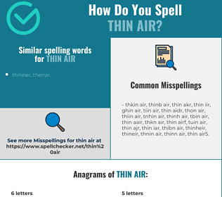 Correct spelling for thin air