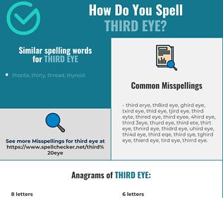 Correct spelling for third eye