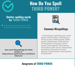 Correct spelling for third power