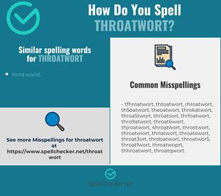 Correct spelling for throatwort