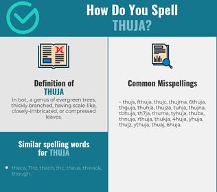 Correct spelling for thuja