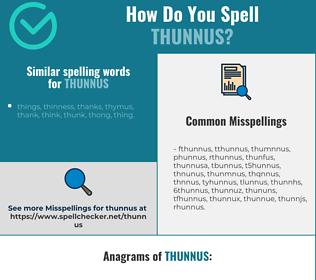 Correct spelling for thunnus