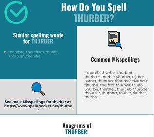 Correct spelling for thurber
