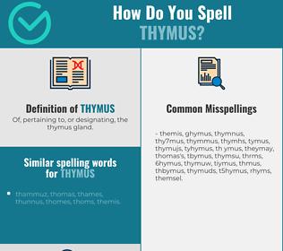 Correct spelling for thymus